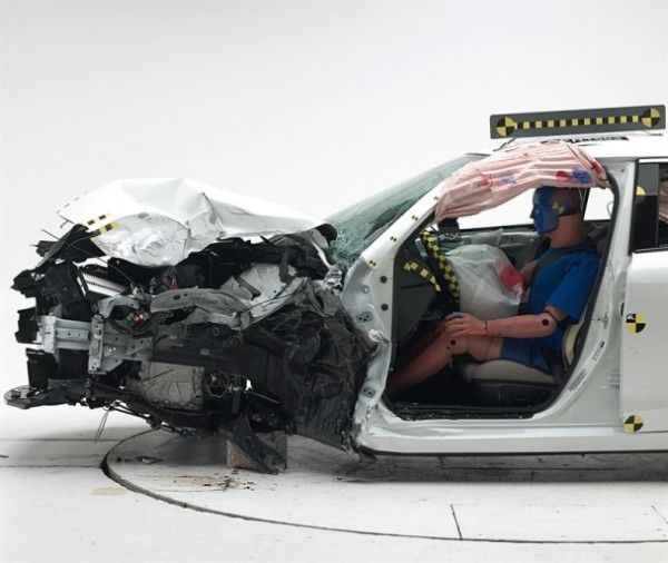 The American Insurance Institute For Highway Safety Iihs
