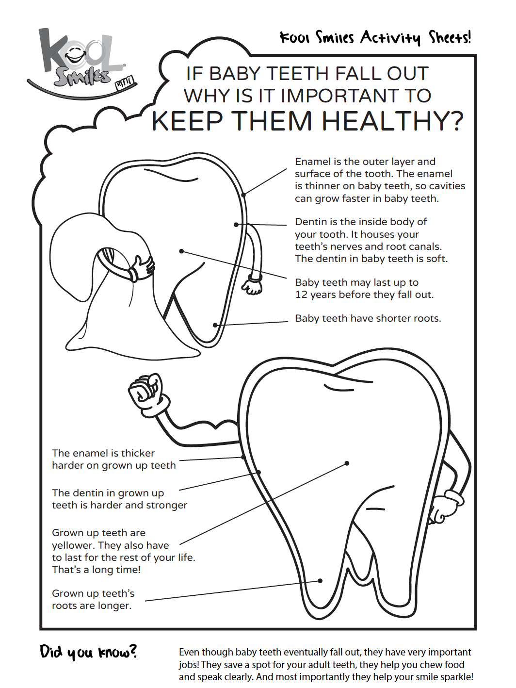 Even Though Baby Teeth Fall Out Eventually It Is Important To Keep Them Healthy Color This Kool Smiles Activity Sheet With Baby Dental Baby Teeth Oral Health
