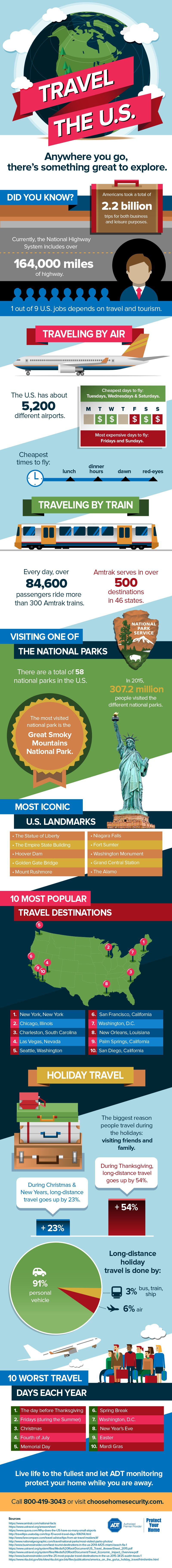Travel the U.S. #Infographic