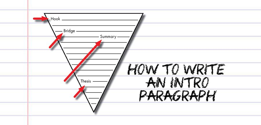 Four-Step Introductory Paragraph Format Laura Randazzo \u2013 Solutions