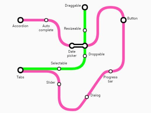 Subway map creator with jquery and canvas subwaymap jquery subwaymap is a jquery plugin that uses html5 canvas to draw a dynamic customizable metro map style graphs and infographics on the web page jquery ccuart Images