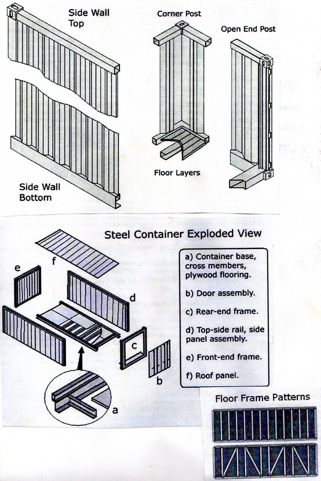 iso standard 40' low cube shipping container drawing - history
