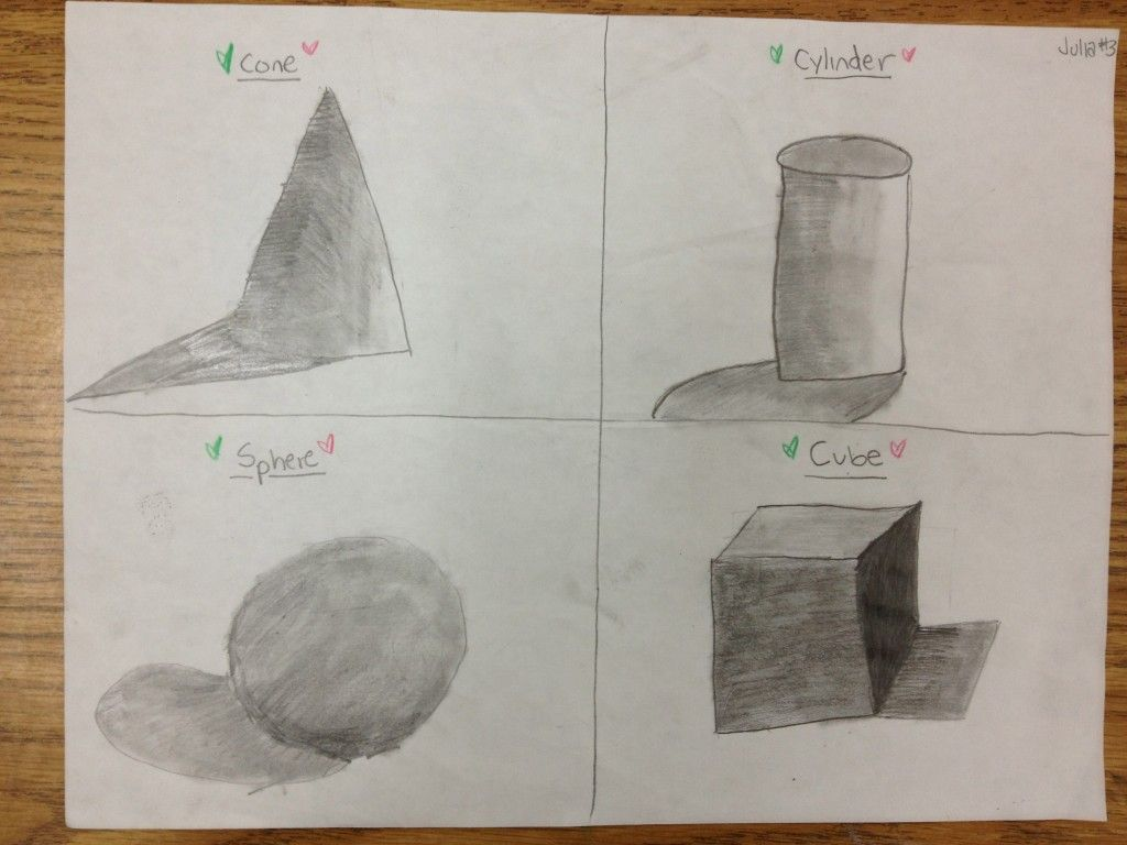 Drawing And Shading Geometric Forms With Images