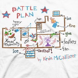 Home alone kevin 39 s battle plan love all the traps haha for Home alone theme decorations
