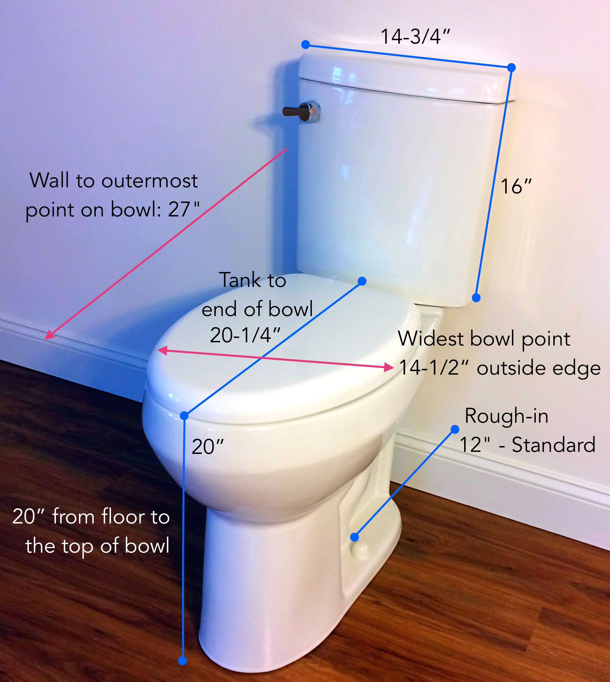 Convenient Height Toilet. The bowl is 5-inch taller than a standard ...