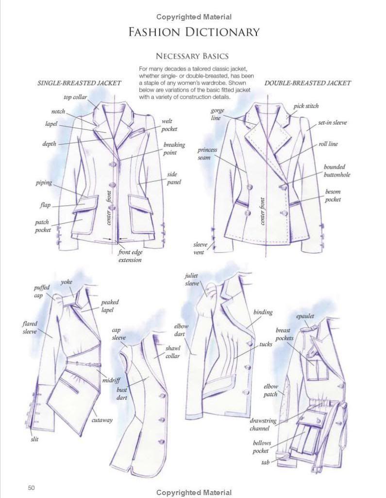 Anna Kiper - Fashion Illustration: Inspiration and ...
