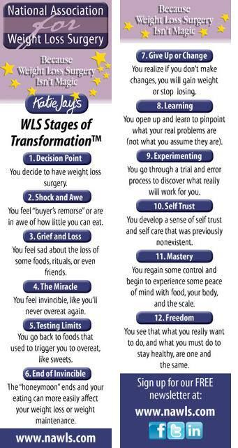 Stages in weight loss surgery also best vsg diet images on pinterest bariatric recipes rh