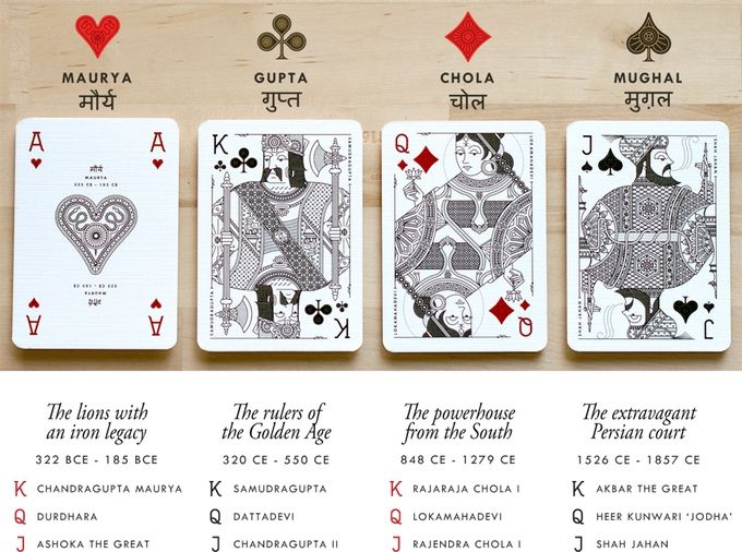 Kings of India Playing Cards by Bhavesh & Reena Mistry — Kickstarter