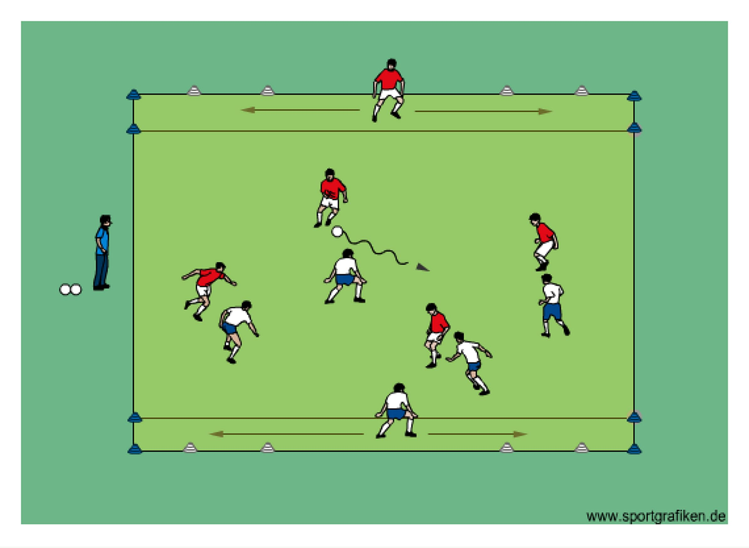 http://www.top-soccer-drills.com/3v3-sweeper.html #freeyouthsoccerdrills