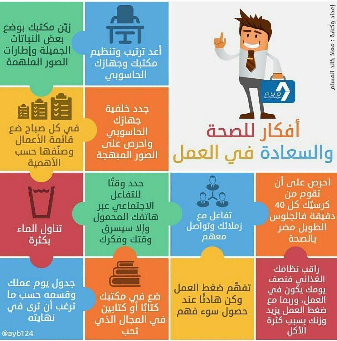 Pin By Rsesq8 Rsesq8 On تنمية بشرية بالانجليزي تنمية بشرية للاطفال قصص تنمية بشرية التنمية البشرية وتطوير الذات مجالات التنمية البشرية Face Exercises Arabic Words Books To Read