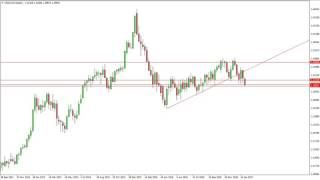 USD/CAD Forecast for the week of February 06 2017 Technical Analysis [Tags: FOREX TRADING METHODS 2017 Analysis February Forecast Technical USD/CAD WEEK]