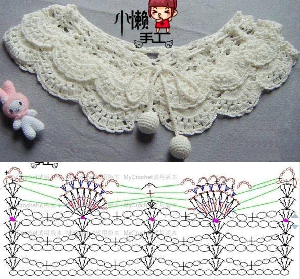 cuellos en crochet patrones - Buscar con Google   Crochet ...