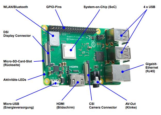 Raspberry Pi 3 B+ | Raspberry Pi | Raspberry pi b, Raspberry