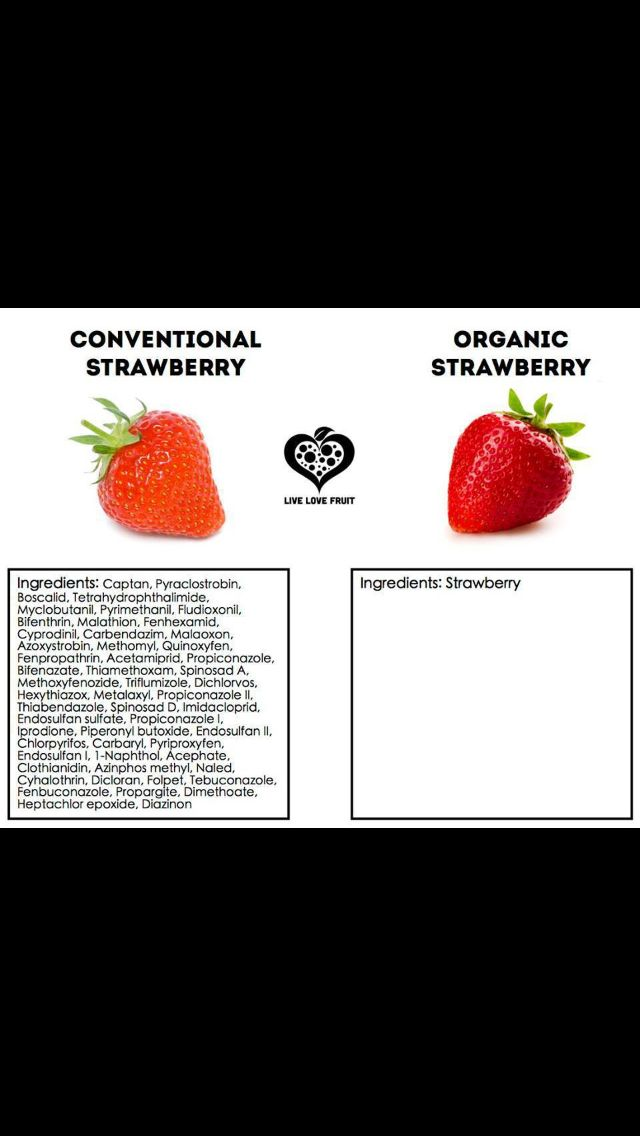 conventional strawberry vs organic strawberry | Organic ...