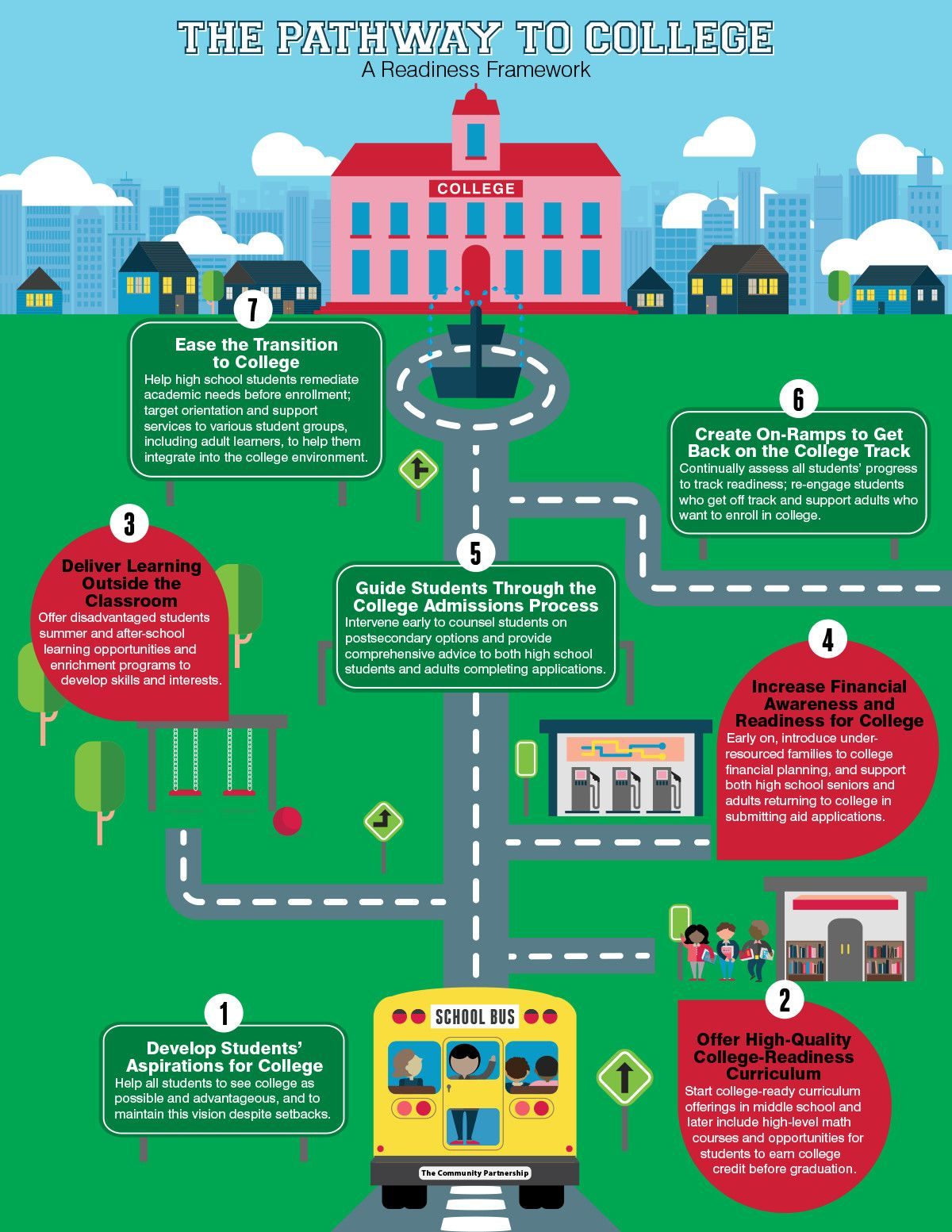 Infographic College And Career Culture