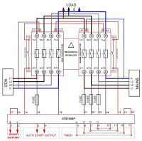 electrical and electronics engineering automatic automatic changeover switch using contactors pdf wiring diagram for ats wiring diagram