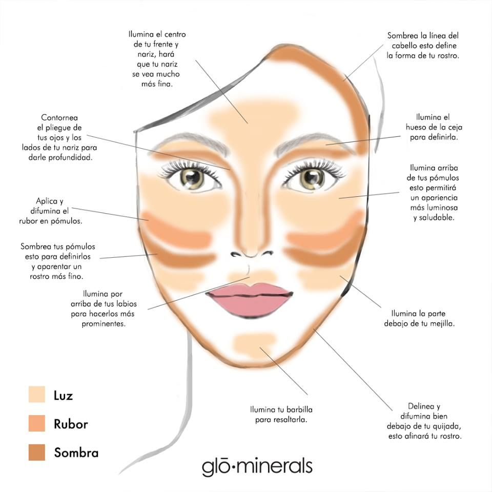 Técnica luz y sombra #glominerals | Bases de maquillaje | Pinterest ...