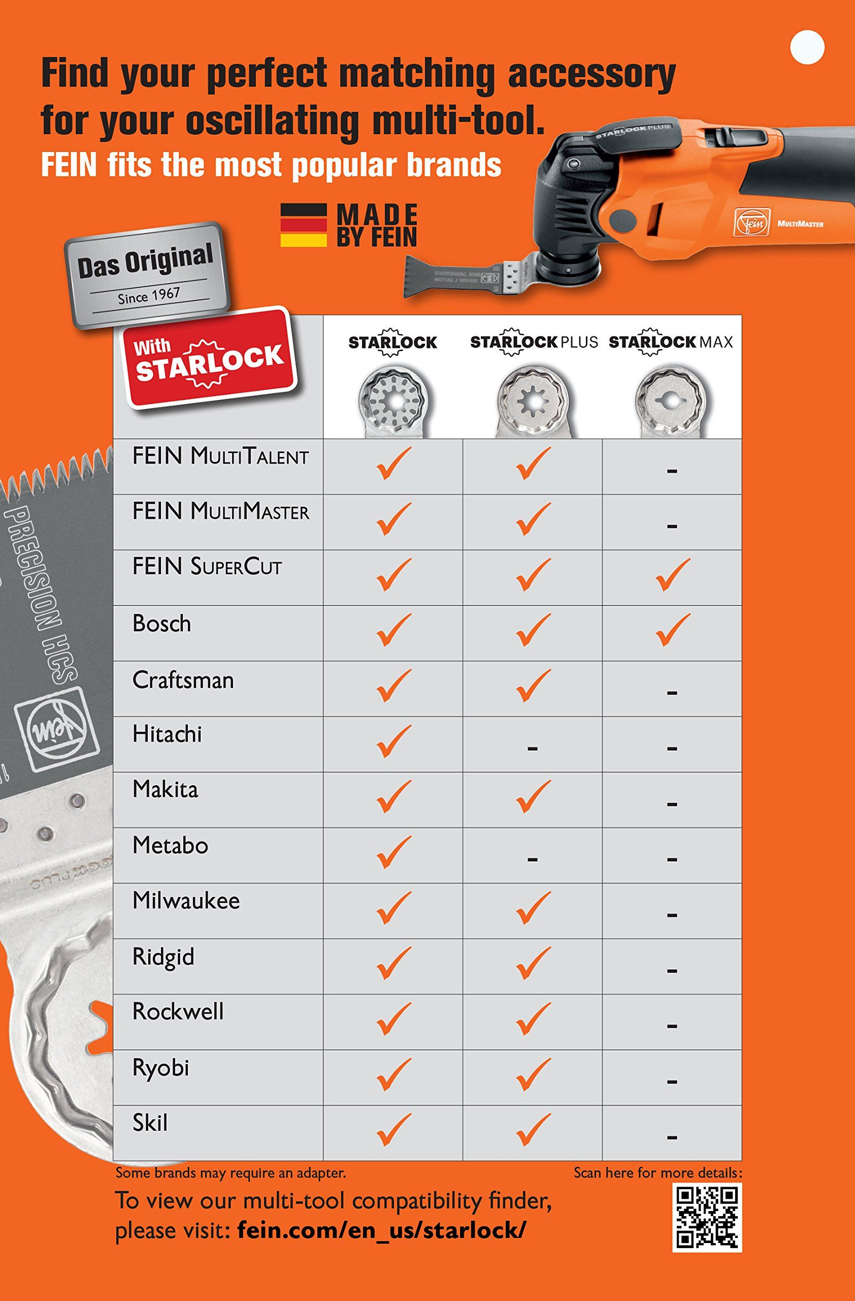 Fein 63502152290 Universal Oscillating Blade 10 Pack 4 X 23 8 Check Out The Image By Visiting The Link This Is An Affili Oscillating Saw Saw Blades Blade