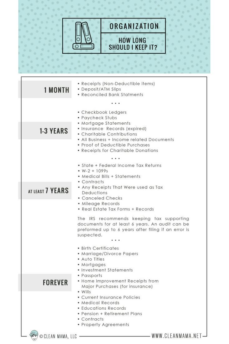 Print Divorce Papers Paper Organization  How Long Should I Keep It  Free Printable .