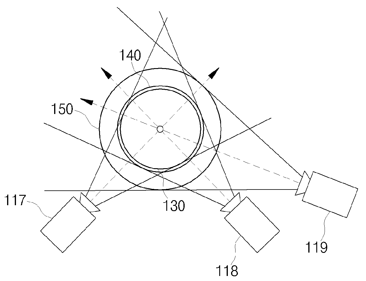 Automatic Adjustment Of Multiple Cameras To Film A 360 Degree View Diagram An Object