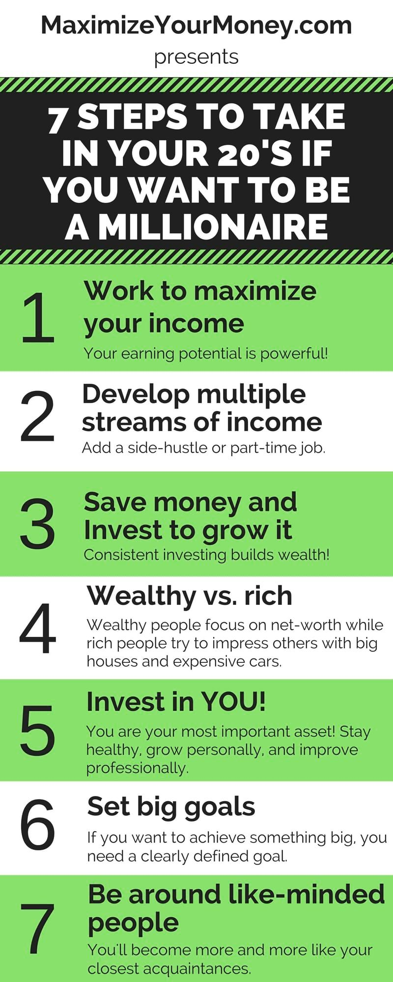 7 solid millennial money tips to achieve millionaire status