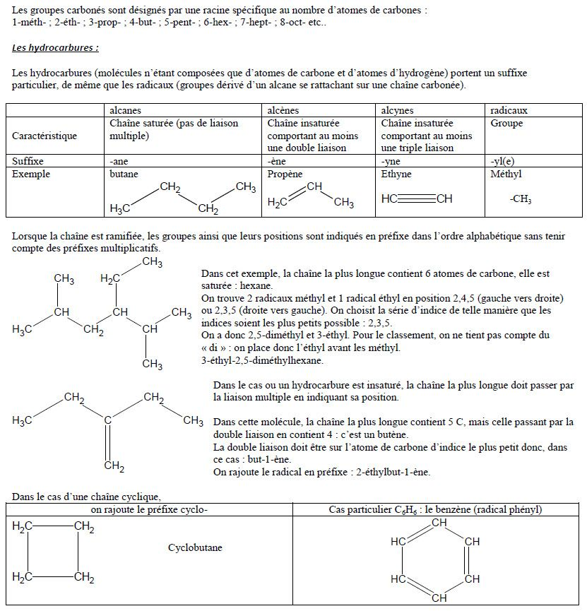 Nomenclature sommaire Cours Pinterest Physique and Chemistry - molecular geometry chart
