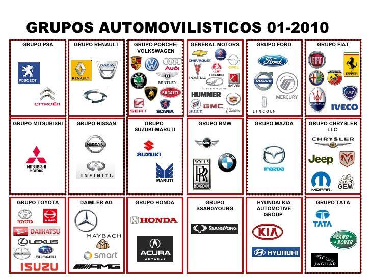 Grupos Automovilisticos 01 2010 Grupo Bmw Hyundai Kia Automotive Group Grupo Ssangyoung Grupo