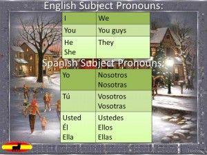 Spanish Subject Pronouns Power Point (Pronombres Personales Power Point) Spanish Personal Pronouns Power Point