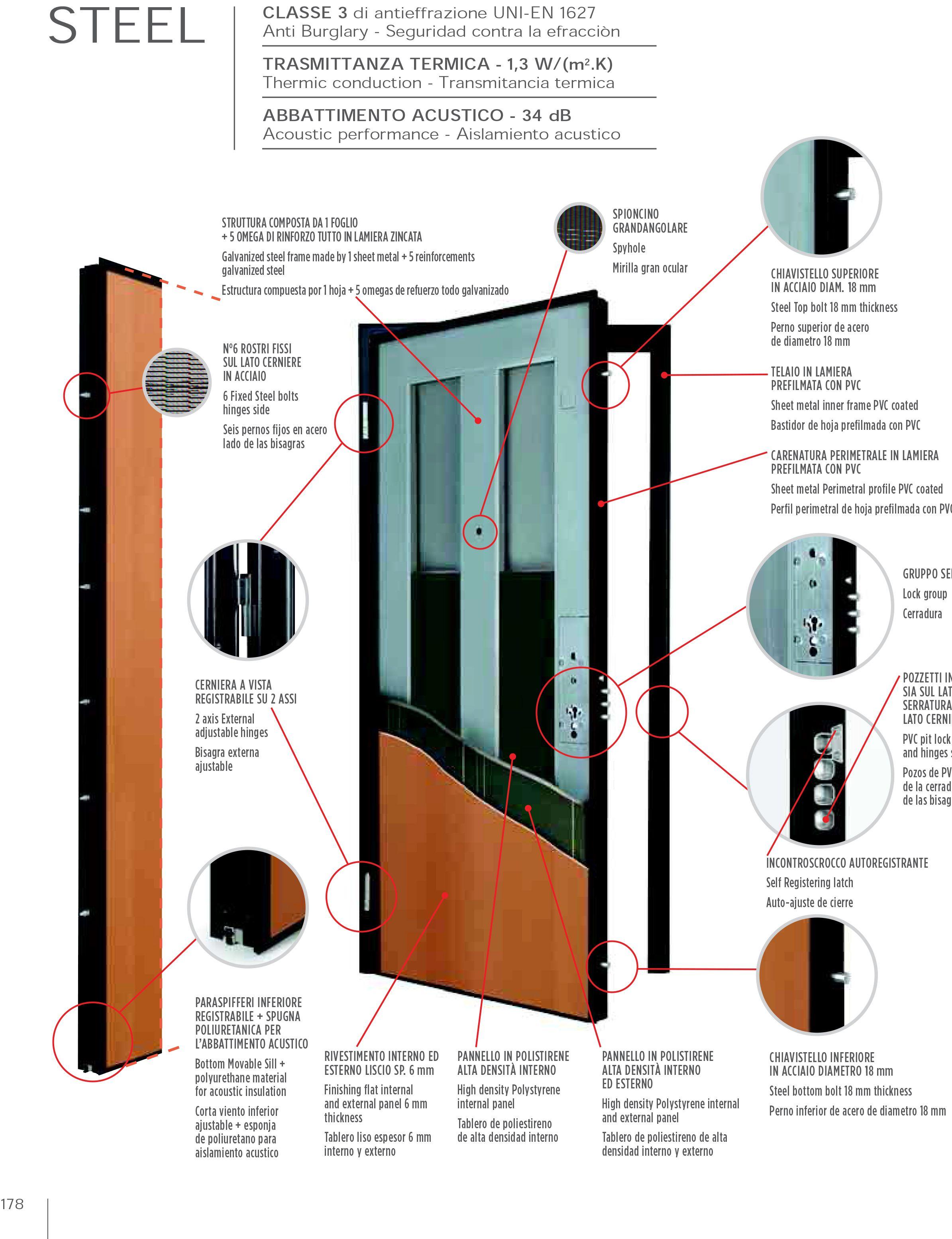 http://www.atresliving.it/venditainfissionline/alias-steel-porta ...