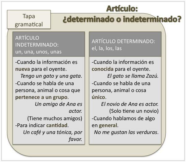 7 Ideas De Artículos Determinados E Indeterminados Articulos Español Aprender Español Gramática Del Español
