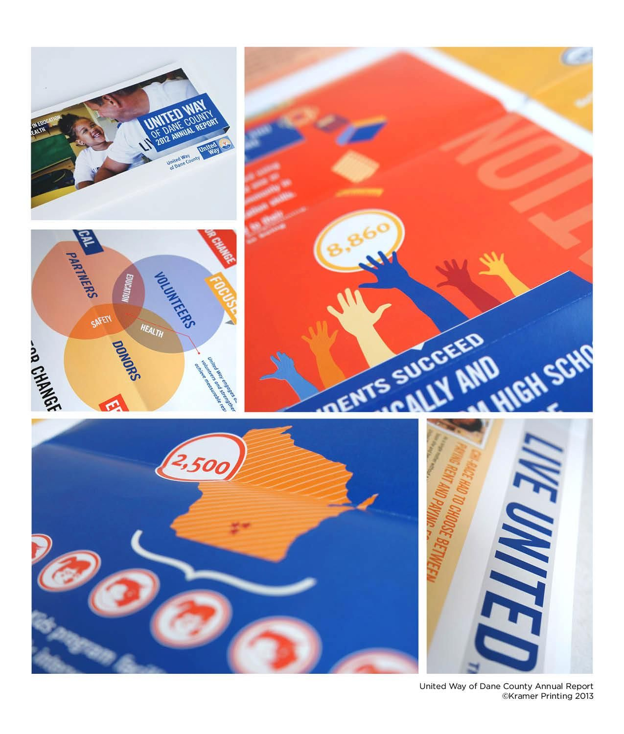 United Way Of Dane County Annual Report Mailer Design By Kramer Kramerprinting