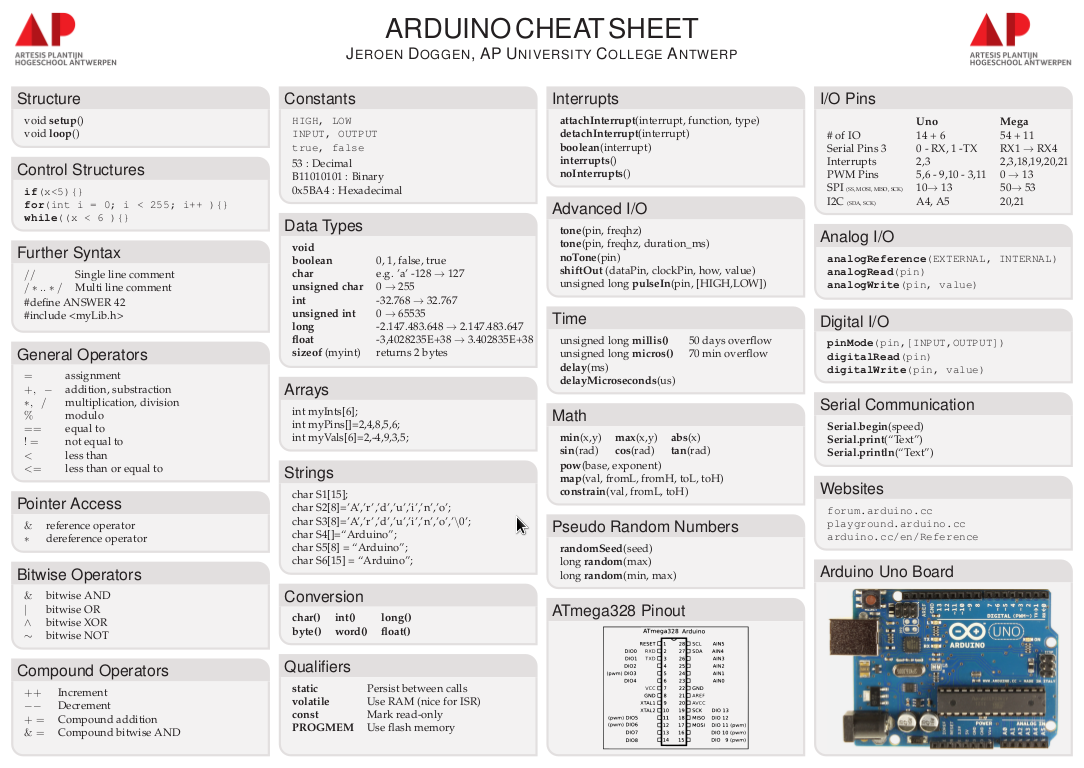 Arduino Cheat Sheet The Most Important Arduino Commands