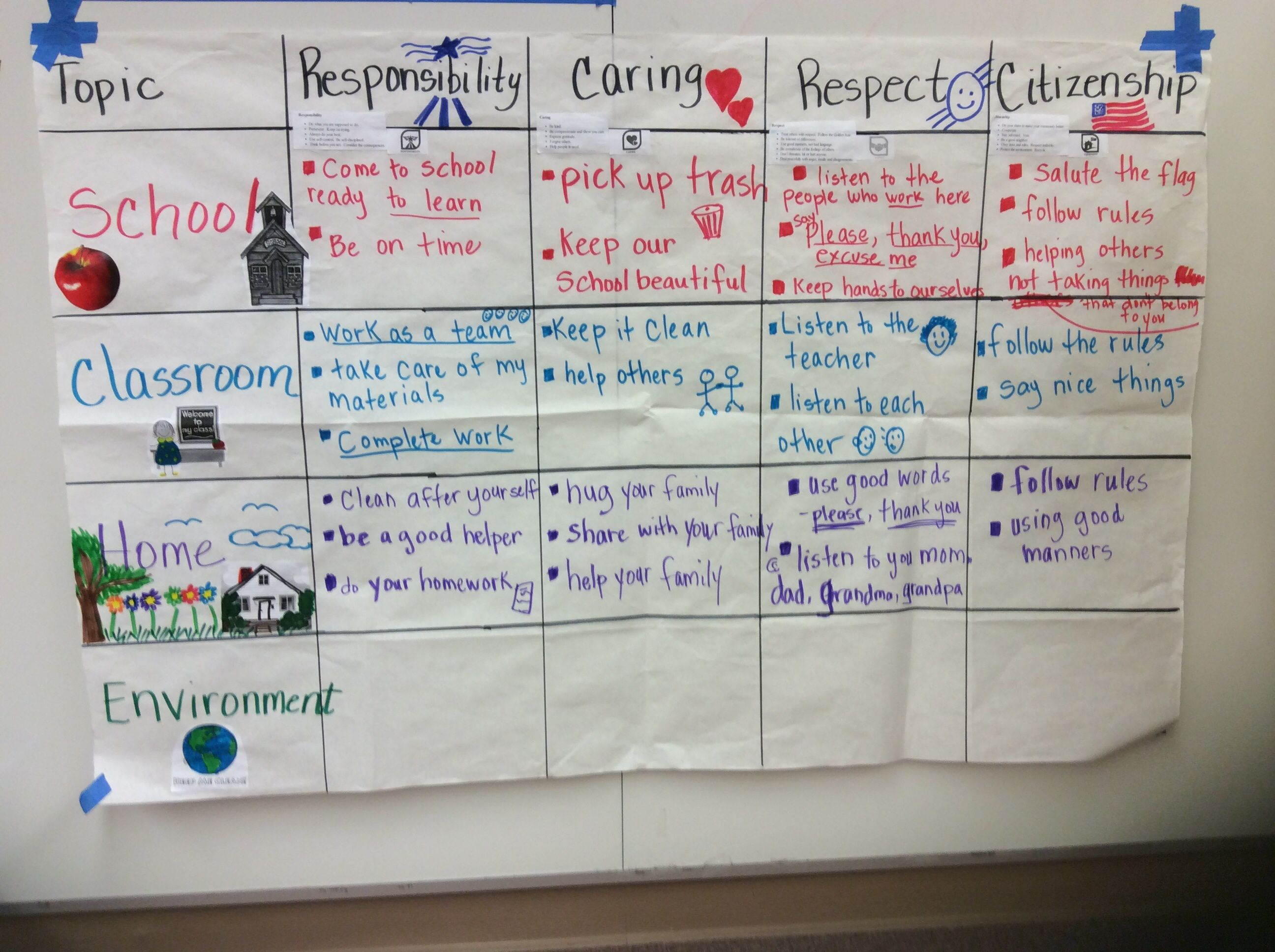 Glad Process Grid Pillars At School Primary Citizenship