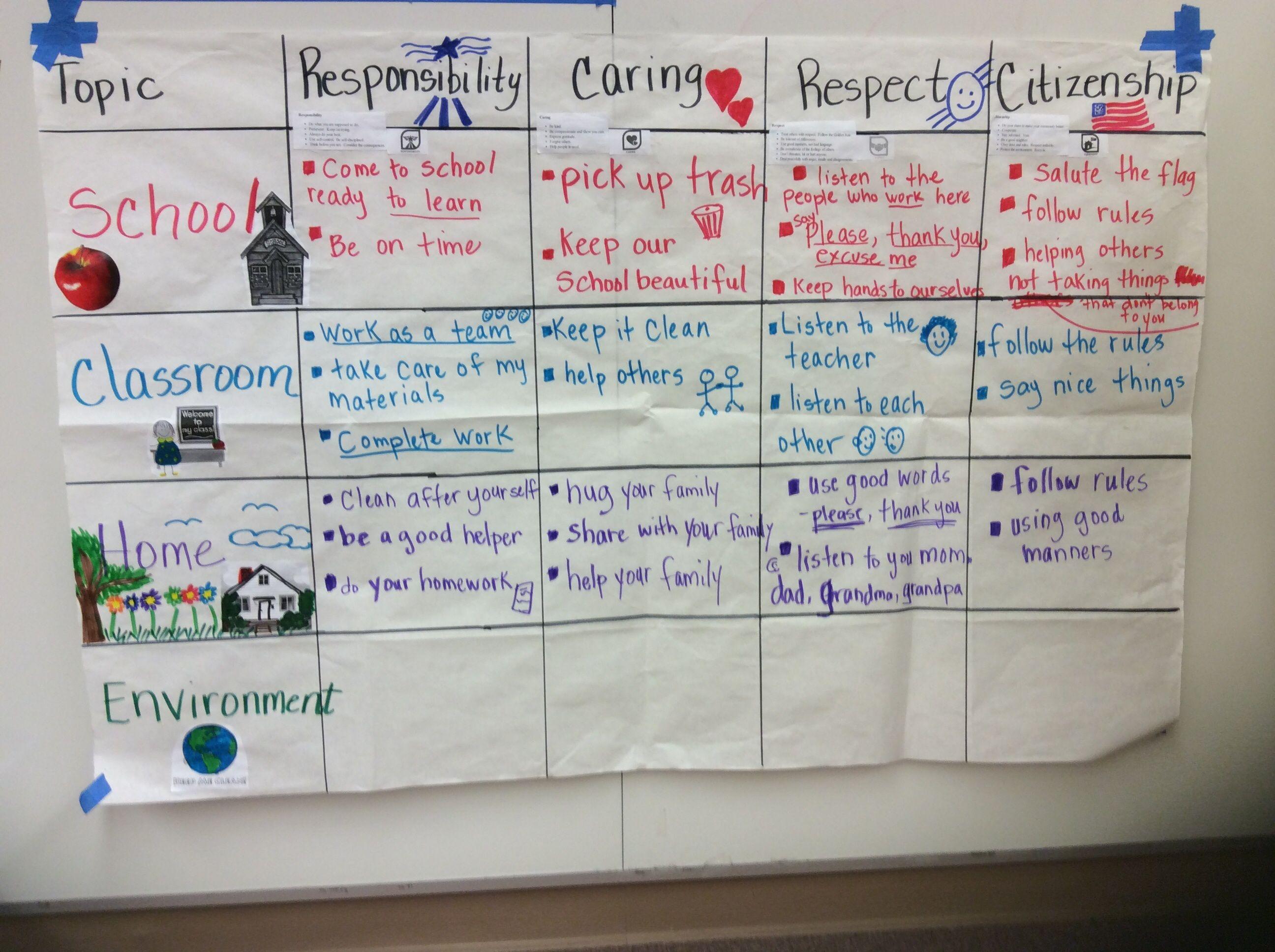 Glad Process Grid Pillars At School Primary Citizenship Unit