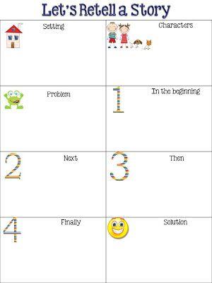 Retell Reading Classroom School Reading Teaching Reading Retell worksheet first grade
