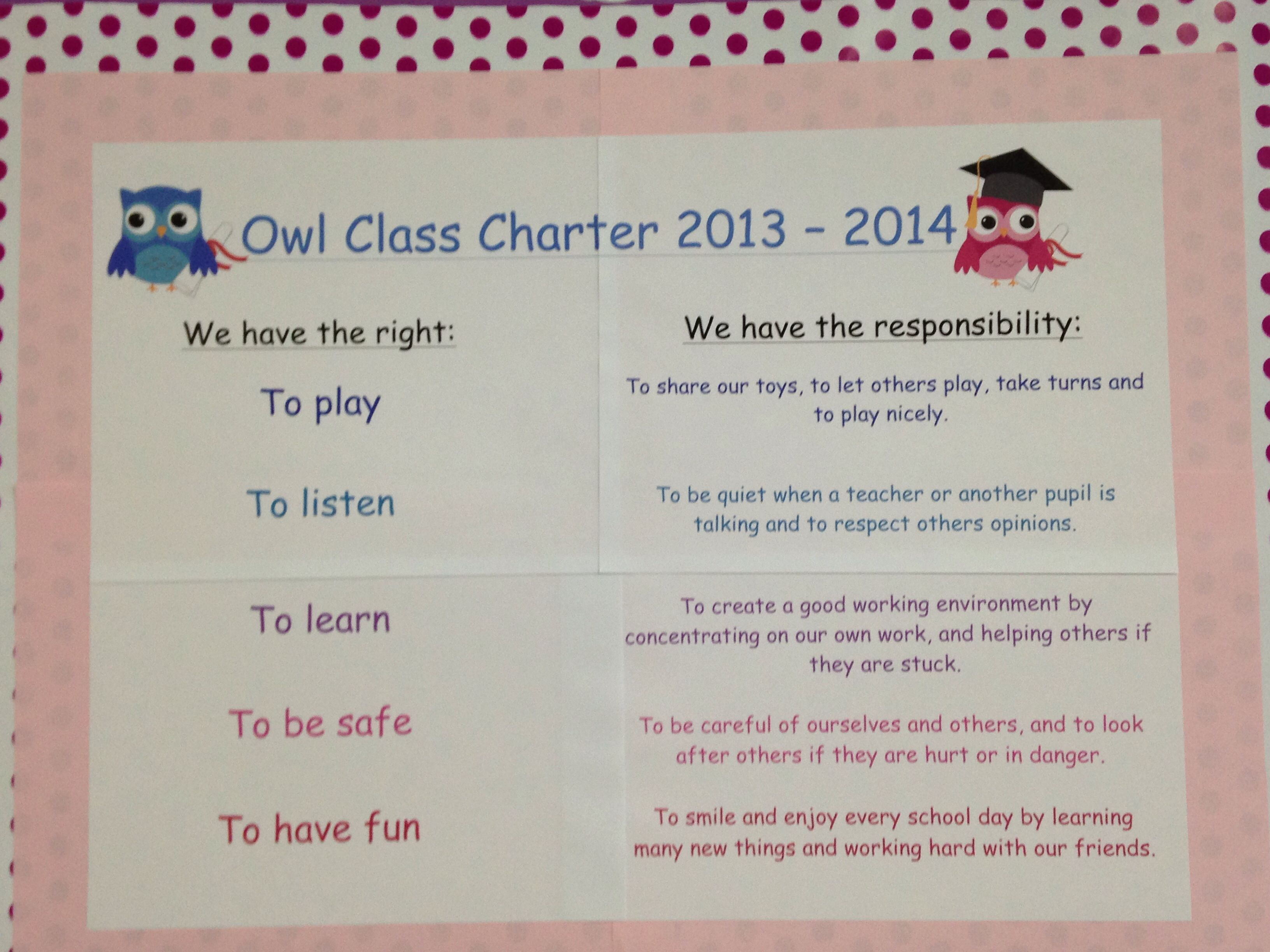 Class Charter for SEAL Writing Frame