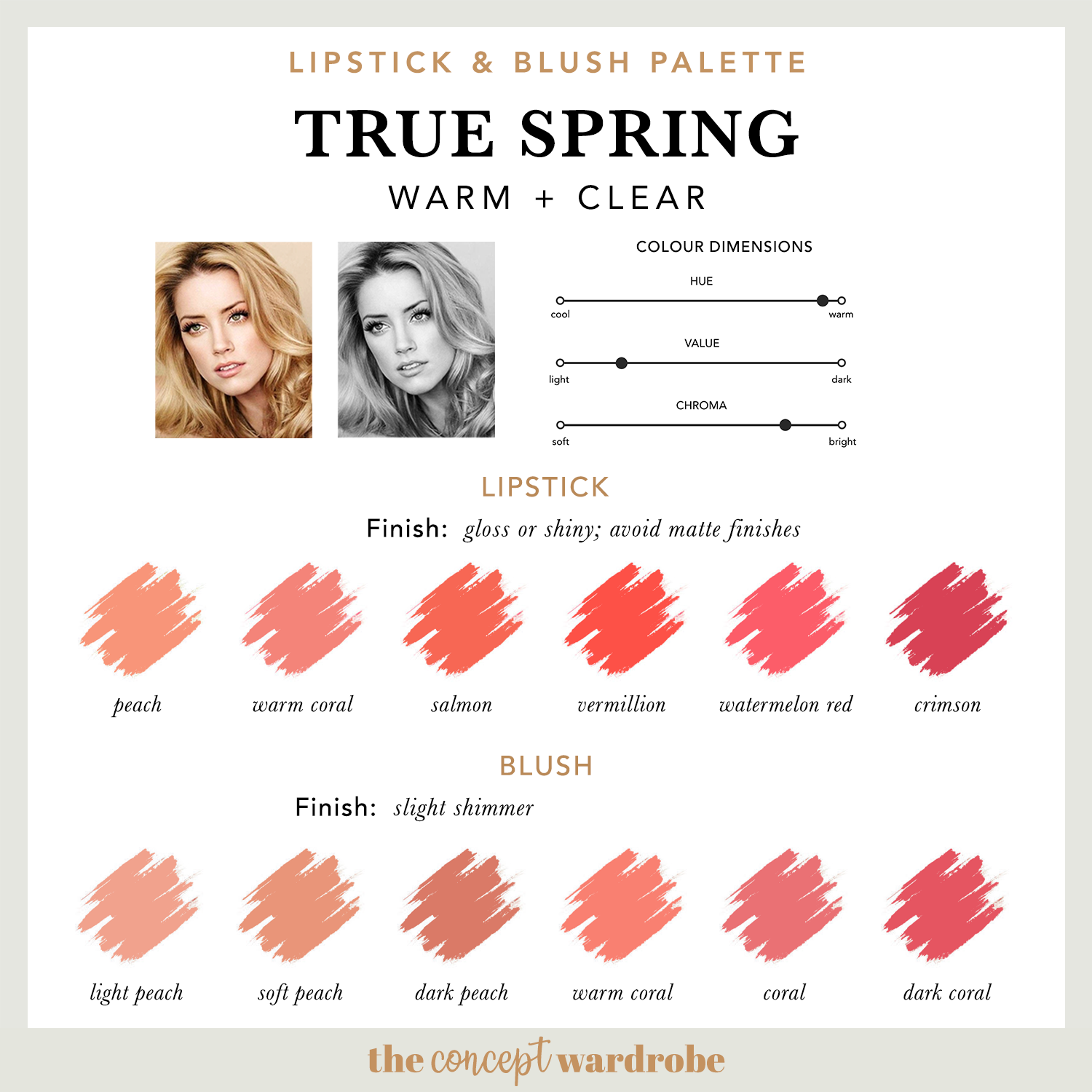 the concept wardrobe Lipstick & Blush Palette for True