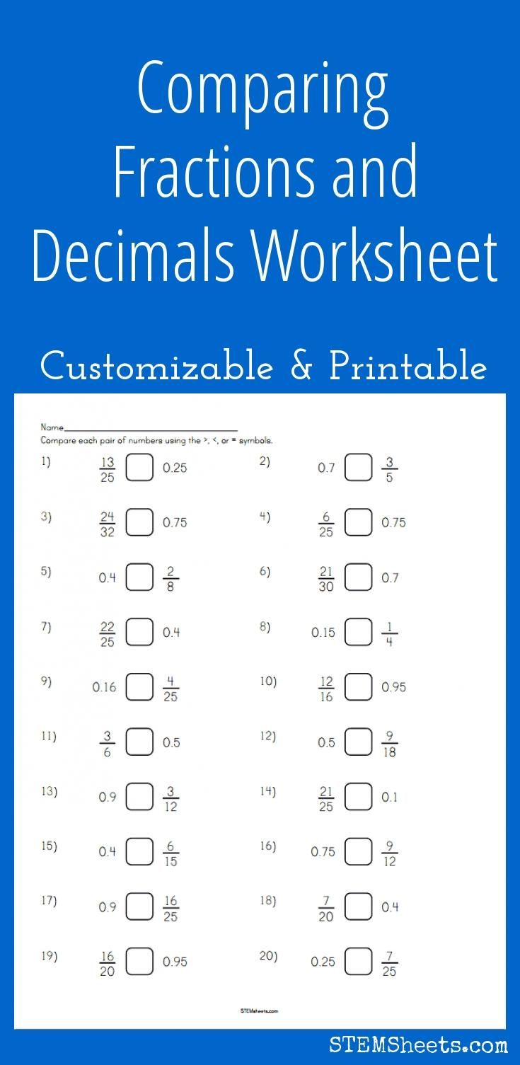 Comparing Fractions And Decimals Worksheet Decimals Worksheets Fractions Decimals Decimals