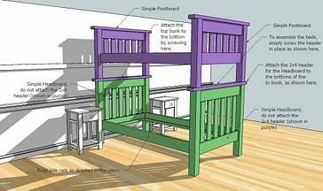 Best Simple Bunk Beds Twin Over Twin Bunk Beds Homemade 400 x 300