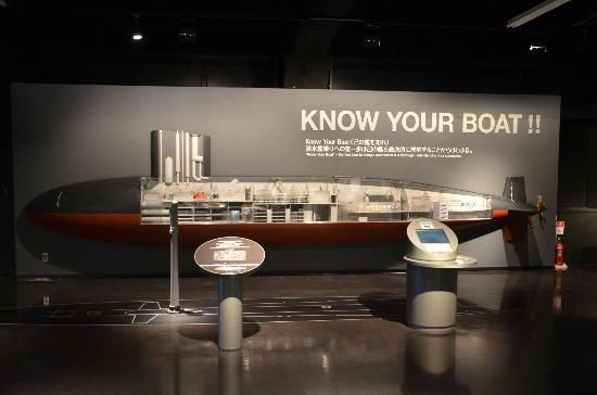 JMSDF Kure Museum: Display on Submarines