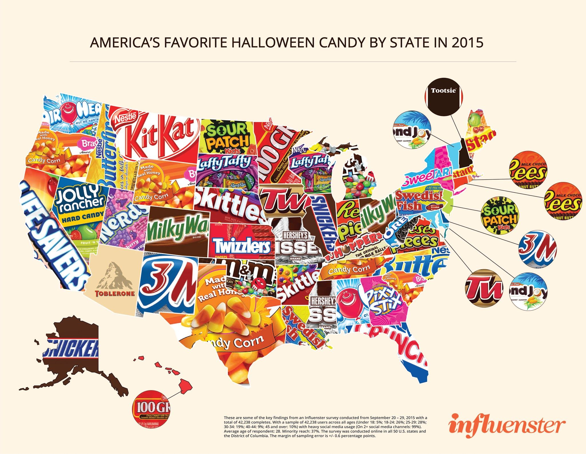 Halloween Candy By State 2020 America's Favorite Halloween Candy State By State | Influenster