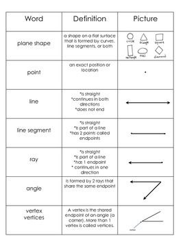 Geometry Definitions Reference Sheet With Images Word
