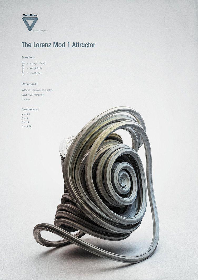 Strange Attractors - The Lorenz Mod 1 Attractor by ...