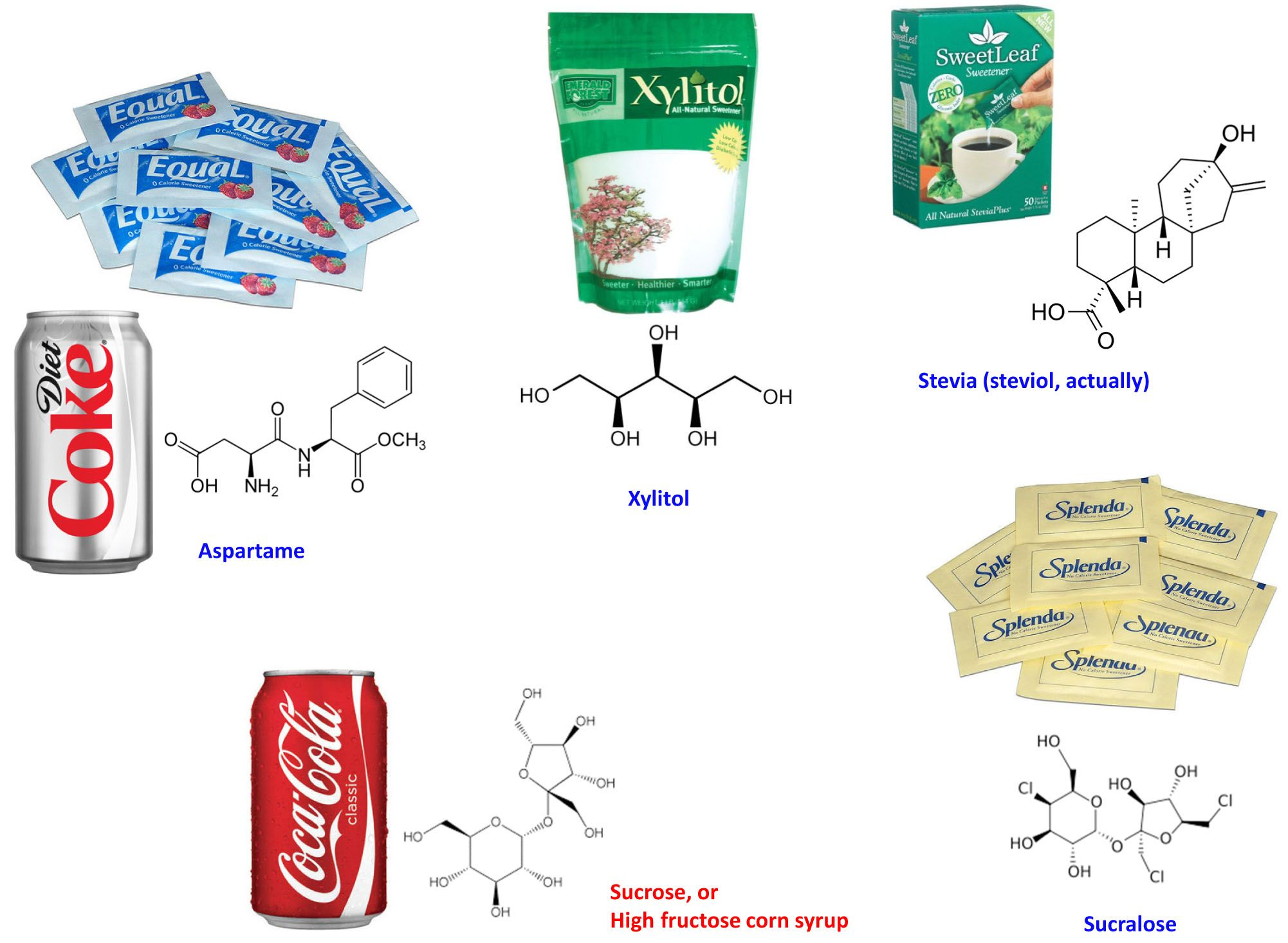 Sugar Substitutes With Molecular Structures What Are The