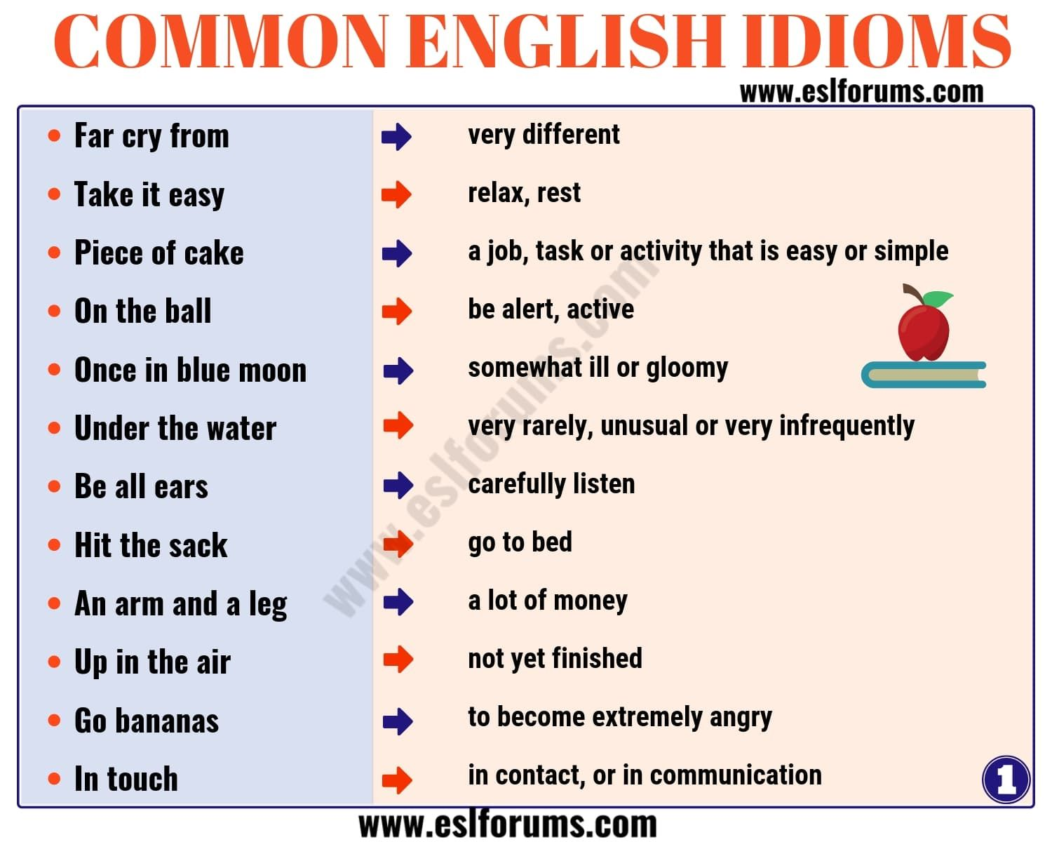 Top 120 Interesting Idioms Examples For Esl Learners Idiom