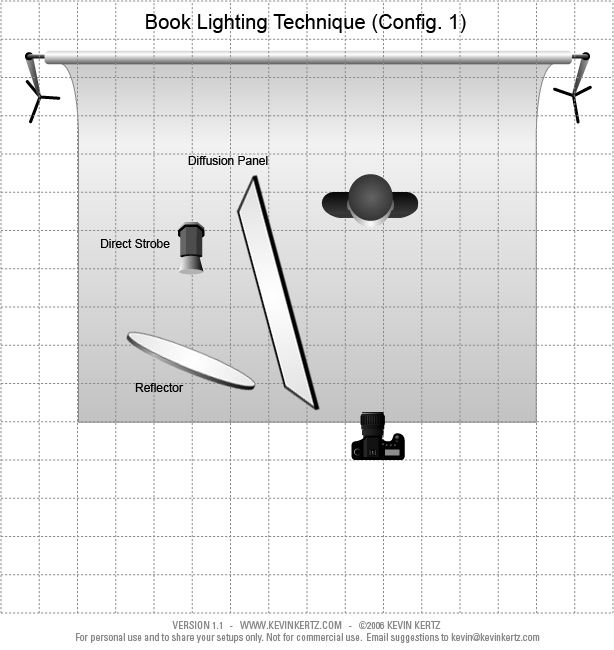 book lighting technique creating the softest light possible soft rh pinterest com Photography Lighting Setup Diagram Photography Lighting Setup Diagram