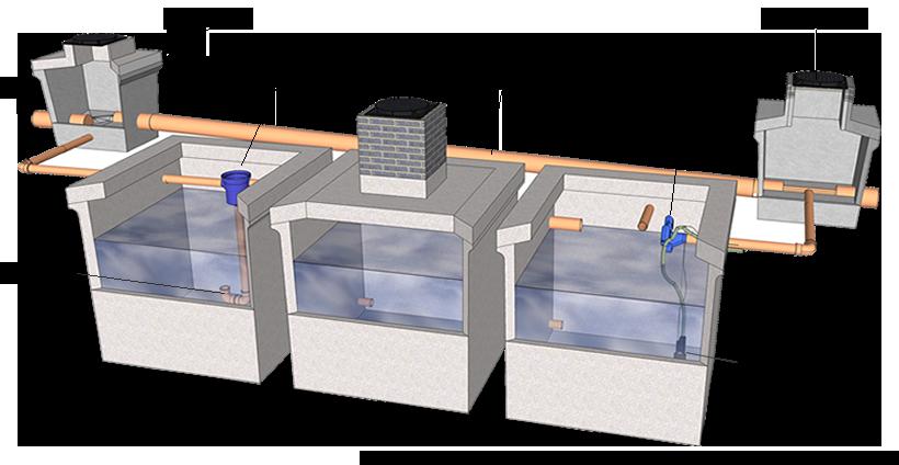 Rainwater Harvesting Rainwater Harvesting Rainwater