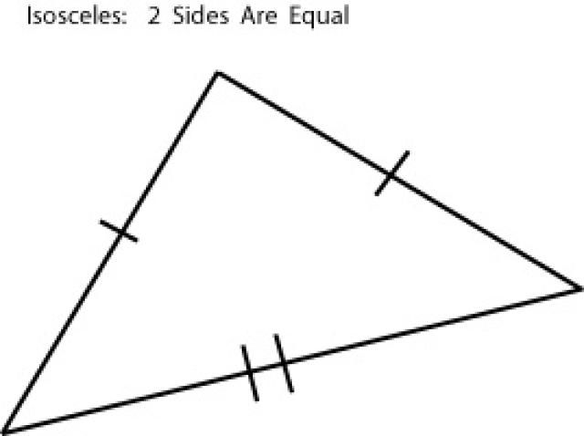 Acute Vs Obtuse Triangles Obtuse Triangle Isosceles Triangle Classification Of Triangles