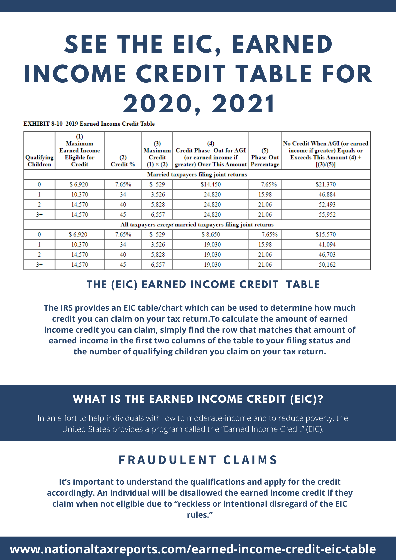 See The Eic Earned Income Credit Table In