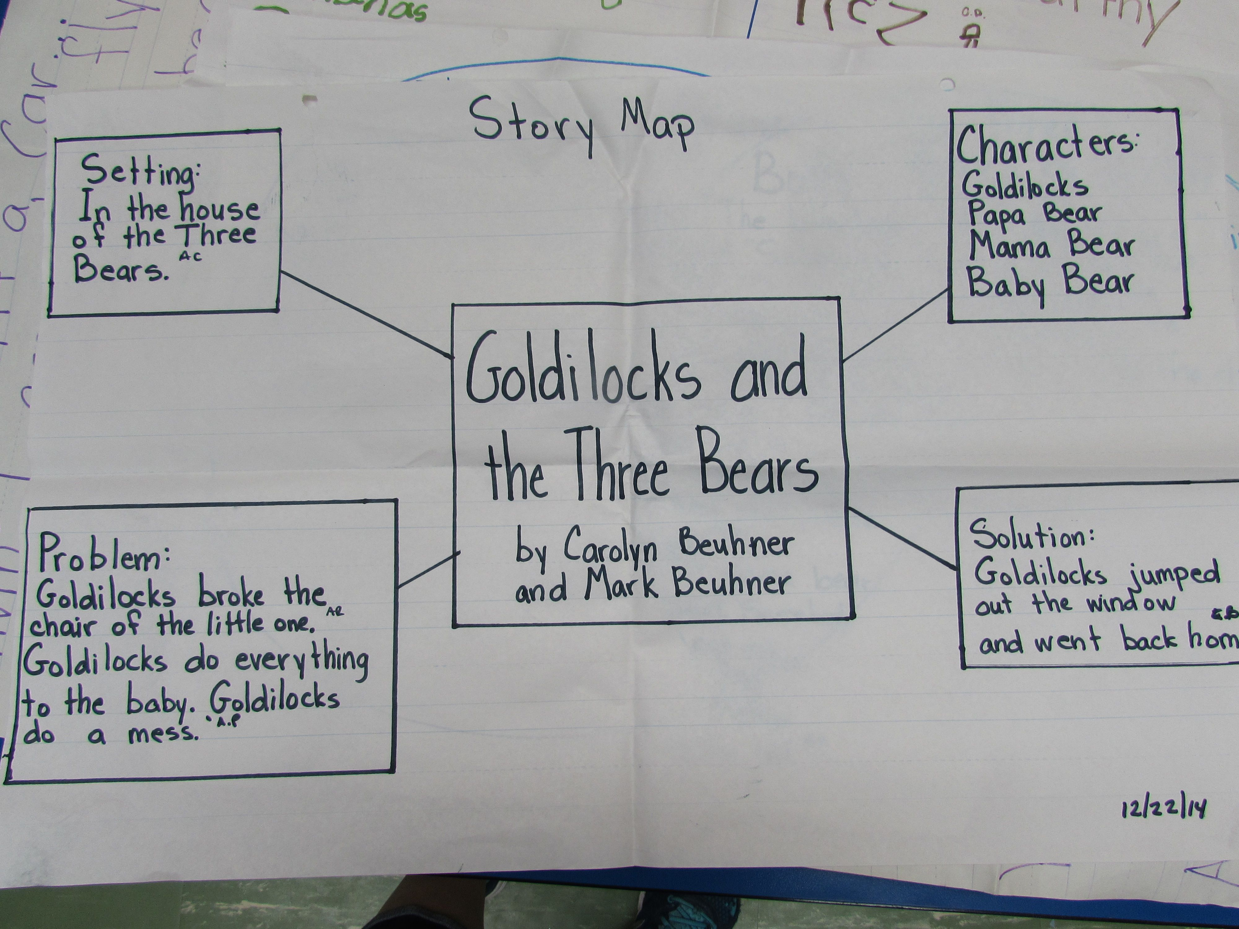 Story Map Of Goldilocks And The Three Bears By Mark And